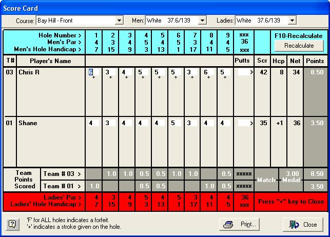 scorecard semi1